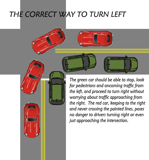 right way to turn